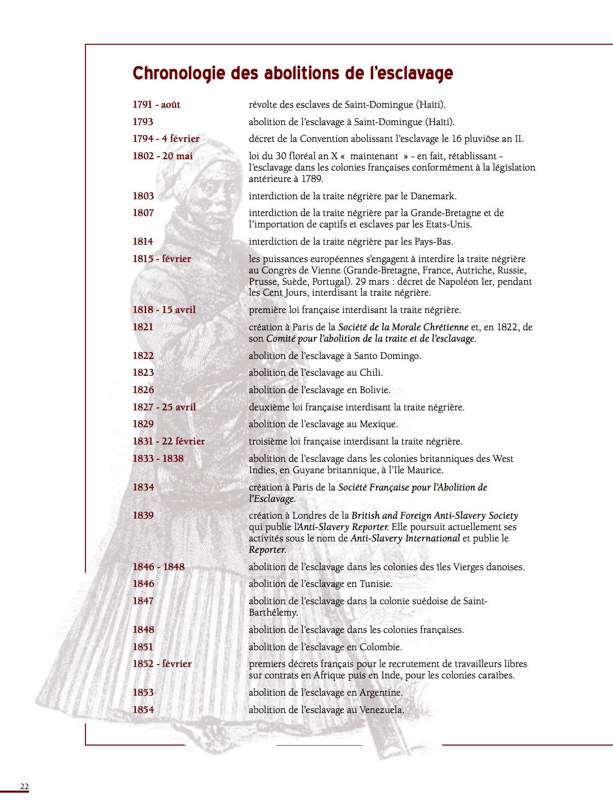 Unesco Luttes contre l'esclavage-22